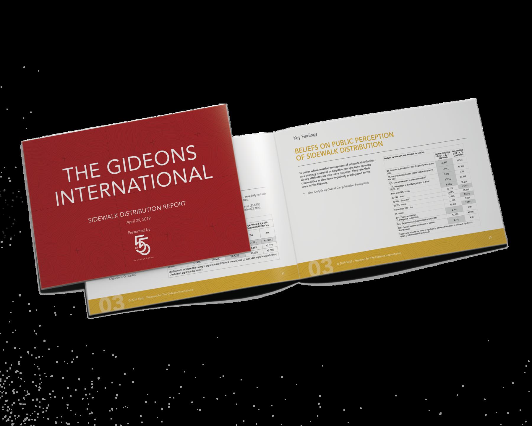 The Gideons International open-booklet mock-up