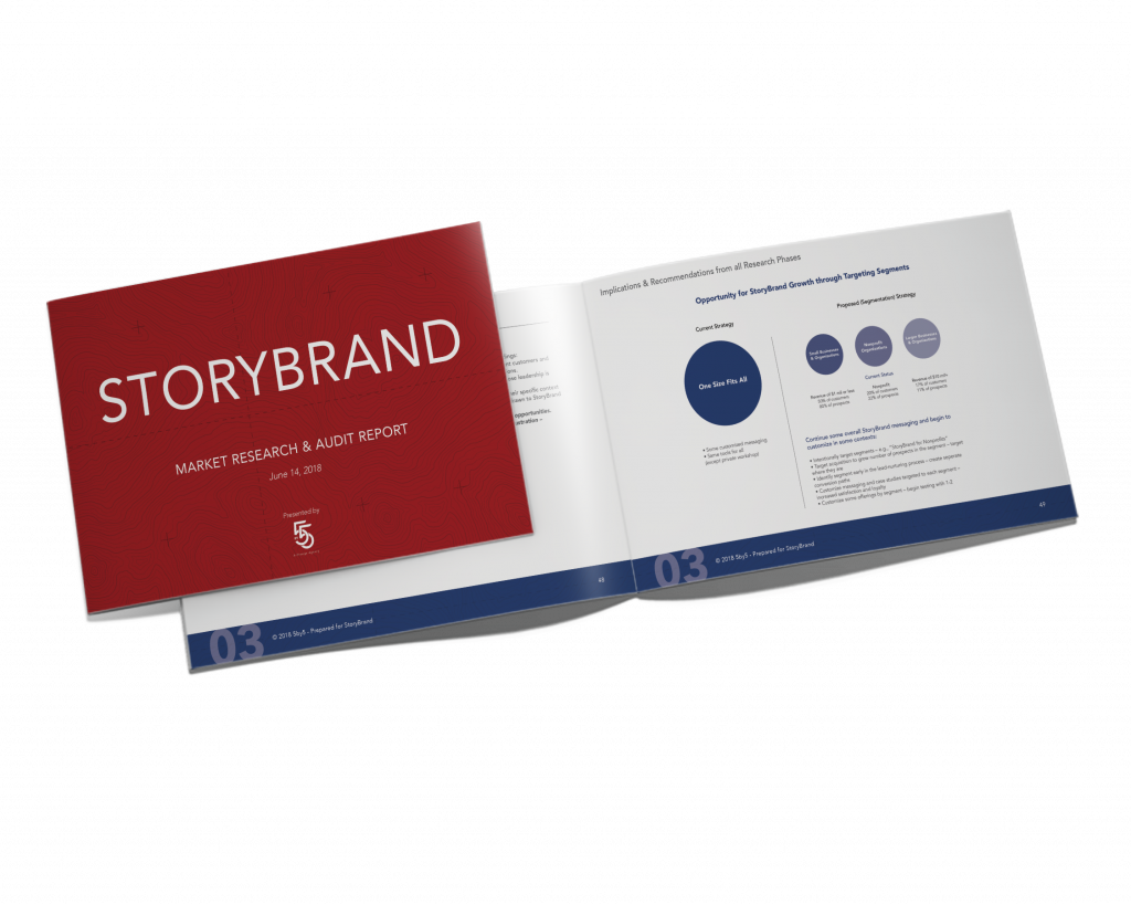 An open-booklet mock-up for StoryBrand market research