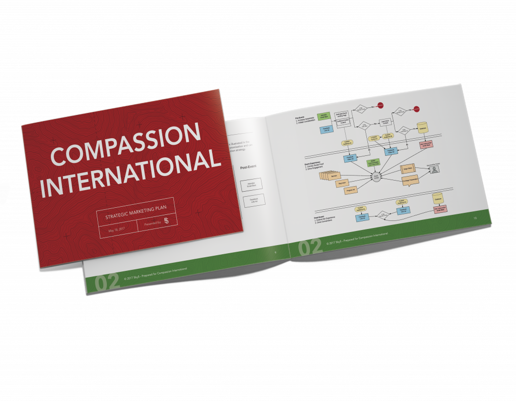 A open-booklet mock-up of Compassion International's Strategic Marketing Plan