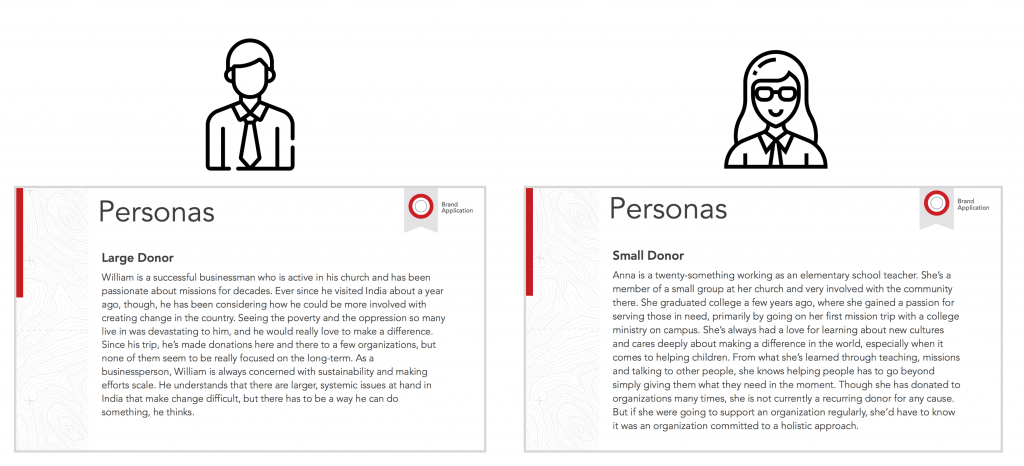 On the left is an icon of a male with a description of his persona, Large Donor, below. On the right is an icon of a female with a description of her persona, Small Donor, below.
